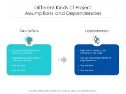 Different Kinds Of Project Assumptions And Dependencies
