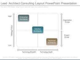 Different Lead Architect Consulting Layout Powerpoint Presentation