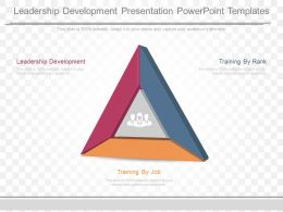Different Leadership Development Presentation Powerpoint Templates