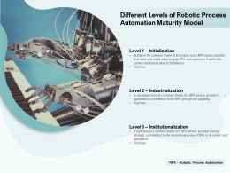 Different Levels Of Robotic Process Automation Maturity Model