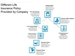 Different Life Insurance Policy Provided By Company