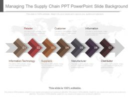 Different Managing The Supply Chain Ppt Powerpoint Slide Background