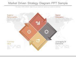 Different Market Driven Strategy Diagram Ppt Sample