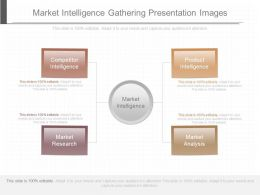 Different Market Intelligence Gathering Presentation Images