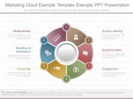 different_marketing_cloud_example_template_example_ppt_presentation_Slide01