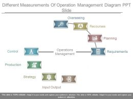 Different Measurements Of Operation Management Diagram Ppt Slide