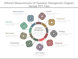 Different Measurements Of Operation Management Diagram Sample Ppt Files