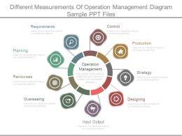 different_measurements_of_operation_management_diagram_sample_ppt_files_Slide01