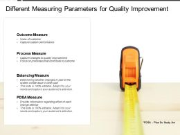 Different Measuring Parameters For Quality Improvement