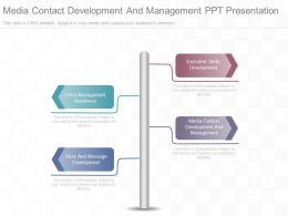 Different Media Contact Development And Management Ppt Presentation