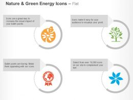 Different Media Green Energy Production Ppt Icons Graphics