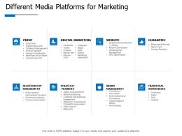 Different Media Platforms For Marketing Brand Ppt Powerpoint Presentation Gallery Files