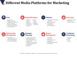 Different Media Platforms For Marketing Digital Marketing Relationship Management