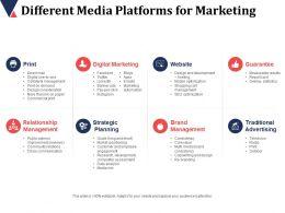 different_media_platforms_for_marketing_digital_marketing_relationship_management_Slide01