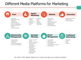 Different Media Platforms For Marketing Ppt Portfolio Slide Portrait