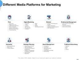 Different Media Platforms For Marketing Ppt Powerpoint Summary
