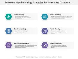 Different Merchandising Strategies For Increasing Category Sales