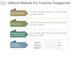 Different Methods For Customer Engagement Presentation Slide