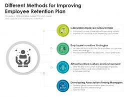 Different Methods For Improving Employee Retention Plan