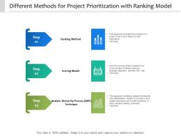 Different Methods For Project Prioritization With Ranking Model