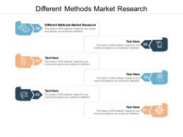 Different Methods Market Research Ppt Powerpoint Presentation Ideas Examples Cpb