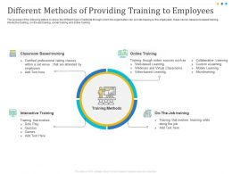 Different Methods Of Providing Training To Employees Interactive Ppt Presentation Show