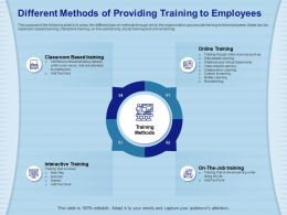 Different Methods Of Providing Training To Employees Microlearning Ppt Powerpoint Presentation File Icon