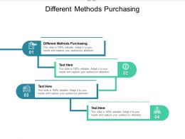 Different Methods Purchasing Ppt Powerpoint Presentation Infographic Template Templates Cpb