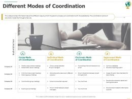 Different Modes Of Coordination Ppt Powerpoint Presentation Infographics