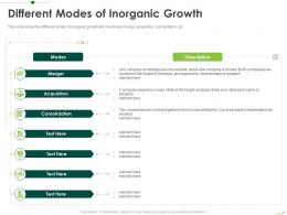 Different Modes Of Inorganic Growth Routes To Inorganic Growth Ppt Download