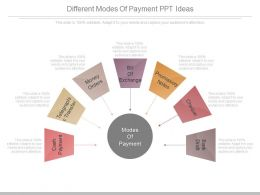 Different Modes Of Payment Ppt Ideas