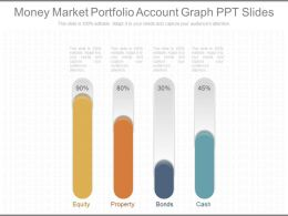 Different Money Market Portfolio Account Graph Ppt Slides