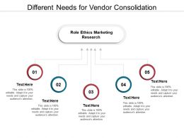 Different Needs For Vendor Consolidation Ppt Powerpoint Presentation Pictures Cpb