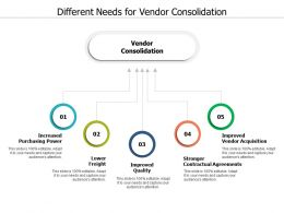 Different Needs For Vendor Consolidation
