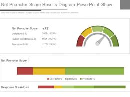 Different Net Promoter Score Results Diagram Powerpoint Show