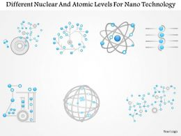 Different Nuclear And Atomic Levels For Nano Technology Ppt Slides