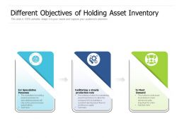 Different Objectives Of Holding Asset Inventory