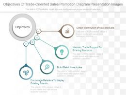 Different Objectives Of Trade Oriented Sales Promotion Diagram Presentation Images