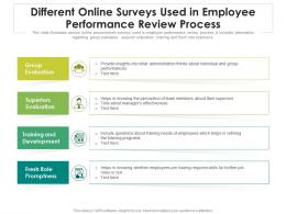 Different Online Surveys Used In Employee Performance Review Process