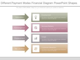 Different Payment Modes Financial Diagram Powerpoint Shapes