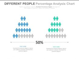 Different Peoples Percentage Analysis Chart Powerpoint Slides
