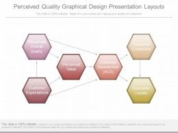 Different Perceived Quality Graphical Design Presentation Layouts