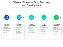 Different Phases Of Drug Discovery And Development