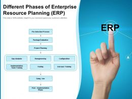 Different Phases Of Enterprise Resource Planning ERP