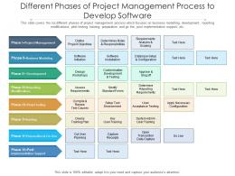 Different Phases Of Project Management Process To Develop Software