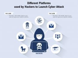 Different Platforms Used By Hackers To Launch Cyber Attack