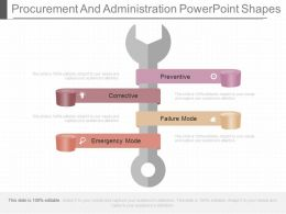Different Procurement And Administration Powerpoint Shapes
