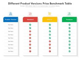 Different Product Versions Price Benchmark Table