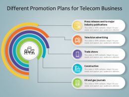 Different Promotion Plans For Telecom Business