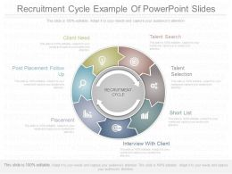 Different Recruitment Cycle Example Of Powerpoint Slides